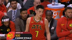 NBA/里程碑!豪神生涯500抄截 NBA,亞特蘭大老鷹,林書豪,里程碑,抄截 翻攝自YouTube Speed of Lin