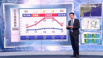 東北風增強明轉濕涼 北台再探17度