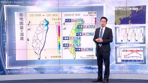 三立準景象形象0107/東北風加強明轉濕涼 北台再探17度
