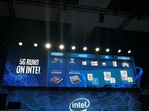 CES,CES 2019,Intel,英特爾圖/翻攝自快科技