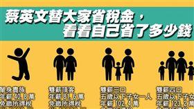 蔡英文,稅金,減稅 (圖/翻攝自臉書)