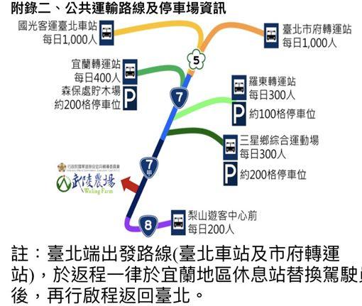 武陵農場,櫻花季,公路總局,疏運,/公路總局提供
