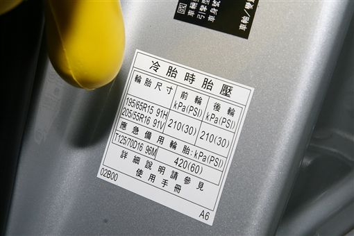 ▲汽車行前檢查(圖/車訊網)