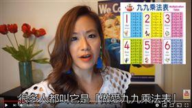 ▲做愛九九乘法表,照表操課,造成關係緊張。(圖/翻攝自欣西亞和Shane任翔 粉絲團)