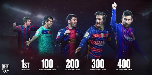 足球/梅西轟4百西甲進球 數據扯爆足球,西甲,巴塞隆納,Lionel Messi翻攝自推特