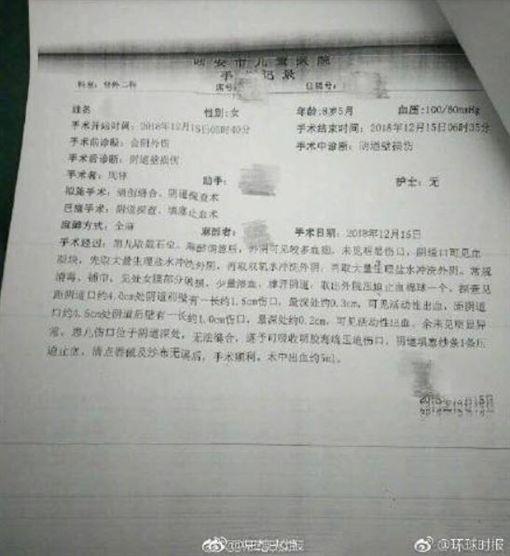 ▲8歲女被用教鞭戳下體血崩 竟是因…(圖/翻攝自微博)