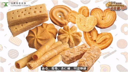 港抽檢餅乾驗出致癌物 無印良品等知名品牌都中了(圖/翻攝YouTube)