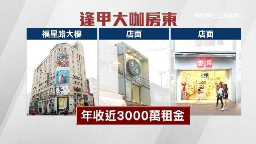 逢甲大咖房東是「劉媽媽」  年收租近3千萬