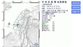 地震20190109