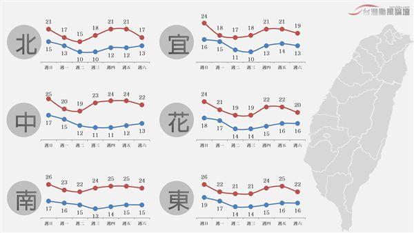 台灣颱風論壇,寒流,強烈大陸冷氣團,冷氣團