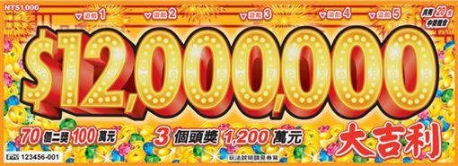 1200萬大吉利,刮刮樂 圖/翻攝自台灣彩券