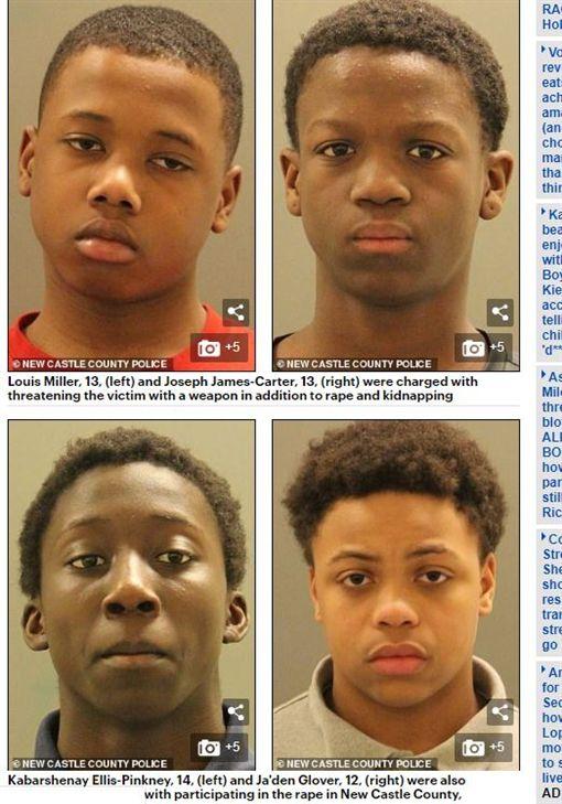 美國4名嫌犯連手性侵未成年女孩。(圖/翻攝自每日郵報)