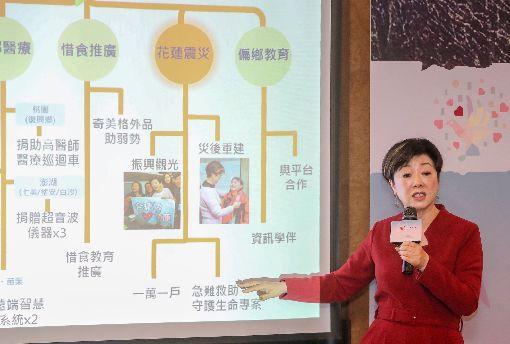 張淑芬建平台  盼一起做公益(1)台積電慈善基金會24日在台北舉辦把愛送出去公益分享與展望記者會,台積電慈善基金會董事長張淑芬(圖)表示,社會需要幫助的人很多,一個人與一個企業的力量不夠,她建立一個「把愛送出去」平台,希望整個台灣社會能夠一起做公益。中央社記者裴禛攝  108年1月24日