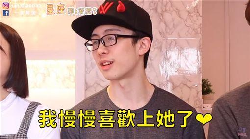 孫安佐/翻攝一隻阿圓 I am CIRCLE YouTube