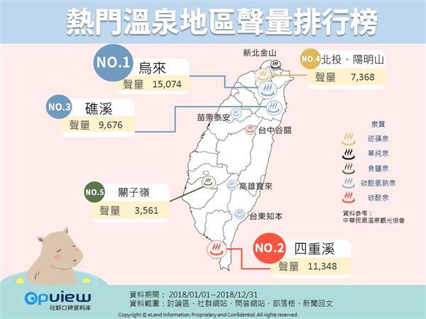 OpView社群口碑資料庫,溫泉,泡湯,烏來,礁溪,OpView