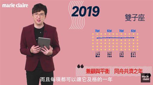 2019運勢解析/翻攝自美麗佳人YouTube