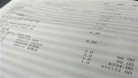 他PO賓士維修單…這一項高達95萬「可買國產車」 網曝原因(圖/爆廢公社)