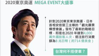 東奧讓台灣更好?他:外交能打破藍綠