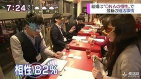 日本,相親,DNA,約會,結婚(圖/翻攝自鳳凰網)