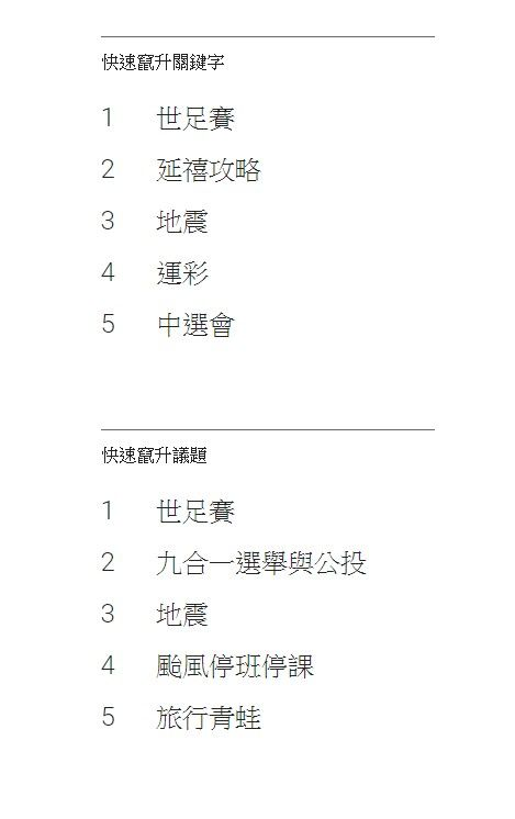 2018年台灣搜尋排行榜/翻攝自Google
