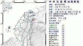 19:33芮氏規模4.3地震襲台 網驚:明天是… 圖/翻攝自中央氣象局