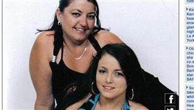 (圖/翻攝自DailyMail)澳洲,性侵,母親,幫兇,灌醉