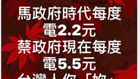 電價,藍營,粉絲團,經濟部,王定宇,普魯士藍(圖/翻攝臉書)