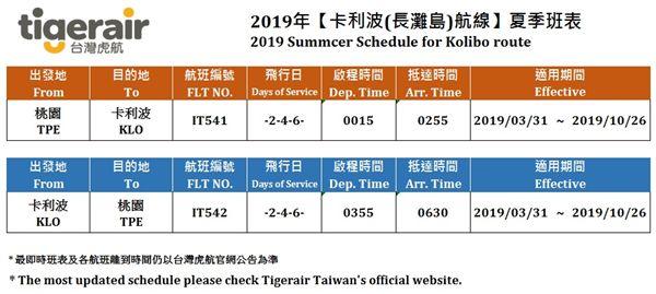 台灣虎航,桃園-卡利波,長灘島,渡假,卡利波國際機場,菲律賓,虎航