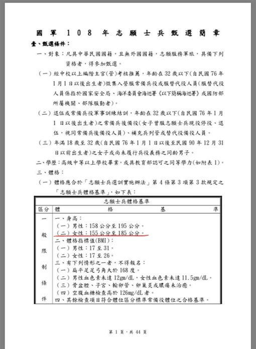網友出示108年國軍志願役士兵招募簡章,其中女性身高限制已調整為155公分至185公分。翻攝靠北長官網頁