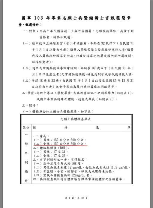 網友出示103年國軍志願役士兵招募簡章,其中女性身高限制是150公分至200公分。翻攝靠北長官網頁