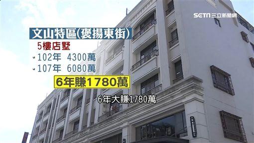 高雄文山特區最賺一條街 店租「1500萬」超嚇人褒揚東街