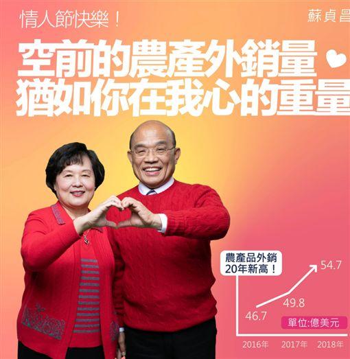 行政院長蘇貞昌14日一早透過LINE圖,偕同愛妻詹秀齡合影,還用手比出愛心放閃,向大家祝福情人節快樂。(圖/翻攝蘇貞昌LINE)
