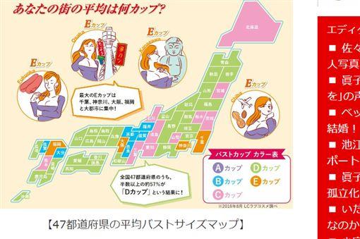 胸圍分布圖,Love Cosme,日本 圖/news-postseven