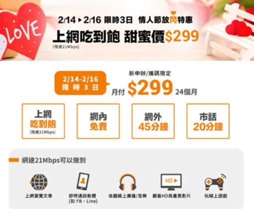 中華電信嗆完「別惹我」 遠傳、台灣大推311、299吃到飽(圖/翻攝自台哥大官網)