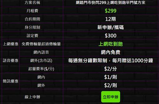 中華電信嗆完「別惹我」 遠傳、台灣大推311、299吃到飽(圖/翻攝自亞太官網)