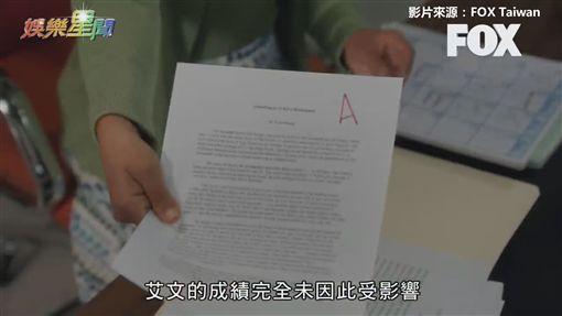FOX TAIWAN 授權