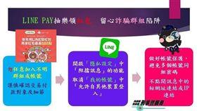 警方提供LINE帳號安全設定之方法(刑事局提供)