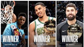 NBA/明星賽次日 這3人揚名立萬 NBA,2019全明星,技術挑戰賽,Jayson Tatum三分球大賽,Joe Harris,灌籃大賽,Hamidou Diallo 翻攝自NBA官方推特