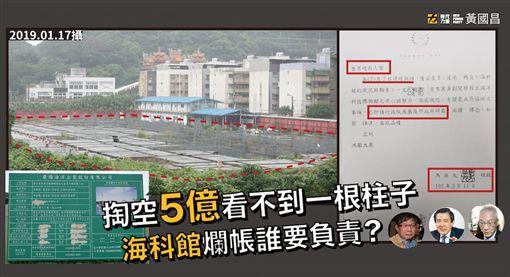 基隆海科館弊案 圖/翻攝自黃國昌臉書
