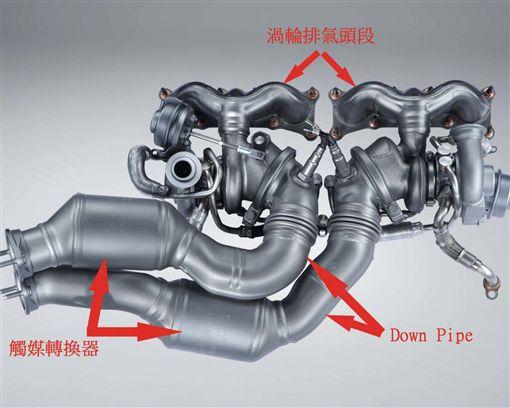 ▲進排氣系統(圖/車訊網)