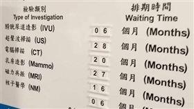 香港,醫院,看病,28個月,爆廢公社 圖/翻攝自臉書爆廢公社