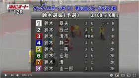 ▲日本靜岡縣一場機車賽事,參賽8位選手都姓『鈴木』。(圖/翻攝自みっちゃん)