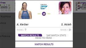 ▲謝淑薇與克珀對戰。(圖/取自WTA官網)
