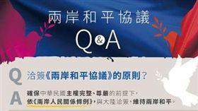 國民黨提「兩岸和平協議」原則 網狂轟:不只賣台還賣國!(圖/翻攝自中國國民黨 KMT臉書)