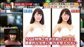 日本,AV,女優,修圖 圖/翻攝自推特