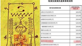 苗博雅,還願,中國,中資,習近平,小熊維尼(圖/中央社、臉書)