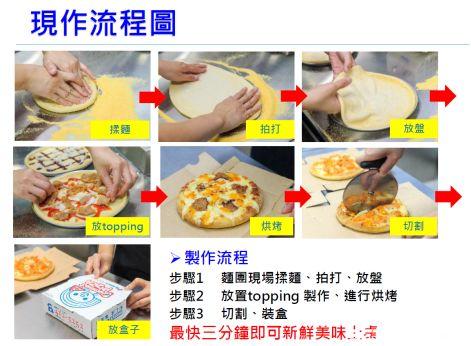 7-ELEVEN,達美樂,Pizza店,披薩店。(圖/超商提供)