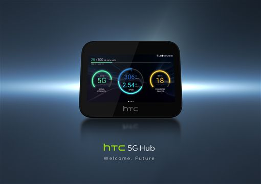 HTC,宏達電,5G,hub,HTC 5G Hub,電信