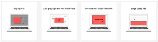 Google 自2019年7月9日起,Chrome瀏覽器將遵循廣告聯盟違規廣告標準,凡違反Better Ads Standards都將被阻擋並除權。域動專業團隊洞察趨勢,迎合市場,善用【HOLMES DATA 福爾摩斯數據管理平台】,瞭解使用者廣告版位、形式偏好,不斷開發更有價值的廣告新形式,提升廣告成效。
