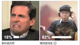 王鴻薇臉書辦投票
